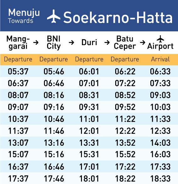 jadwal railink bandara bekasi