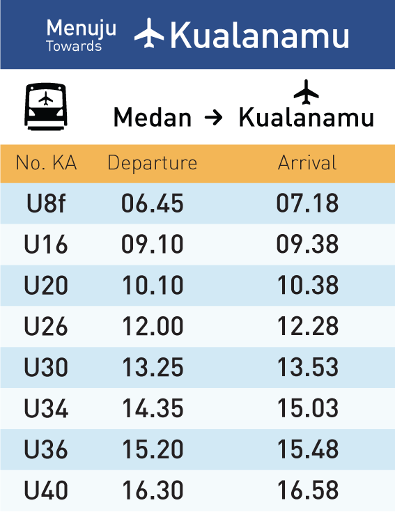 jadwal railink bandara kualanamu