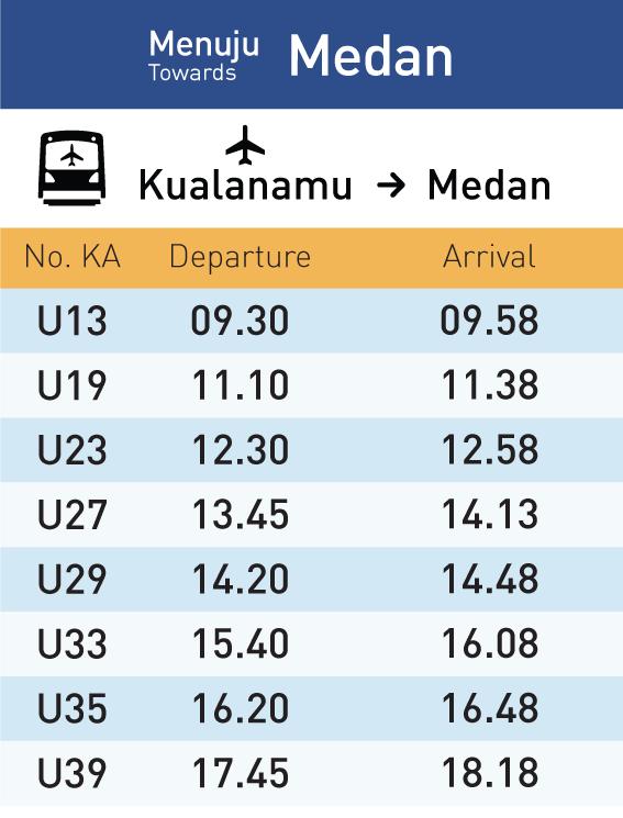 jadwal railink bandara medan