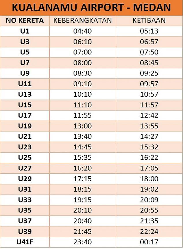 Jadwal Kereta Bandara Kualanamu