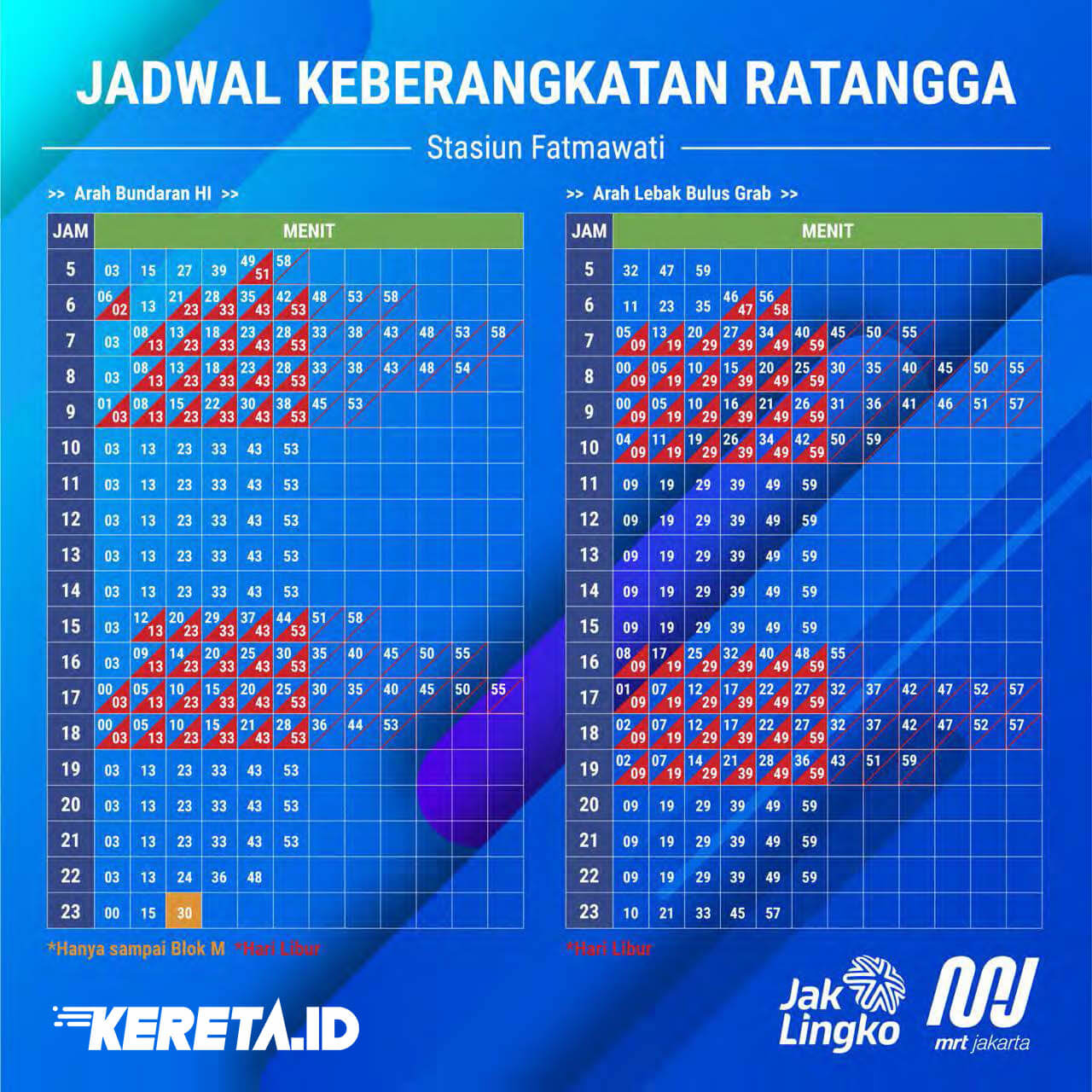 Jadwal-Keberangkatan-MRT-stasiun-Fatmawati