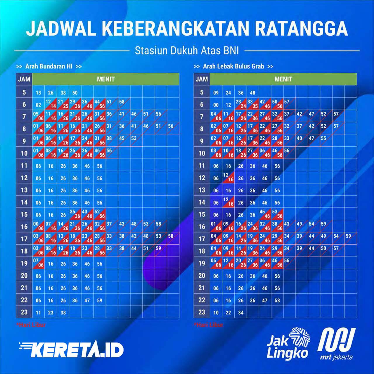 Jadwal-Keberangkatan-MRT-stasiun-dukuh-atas