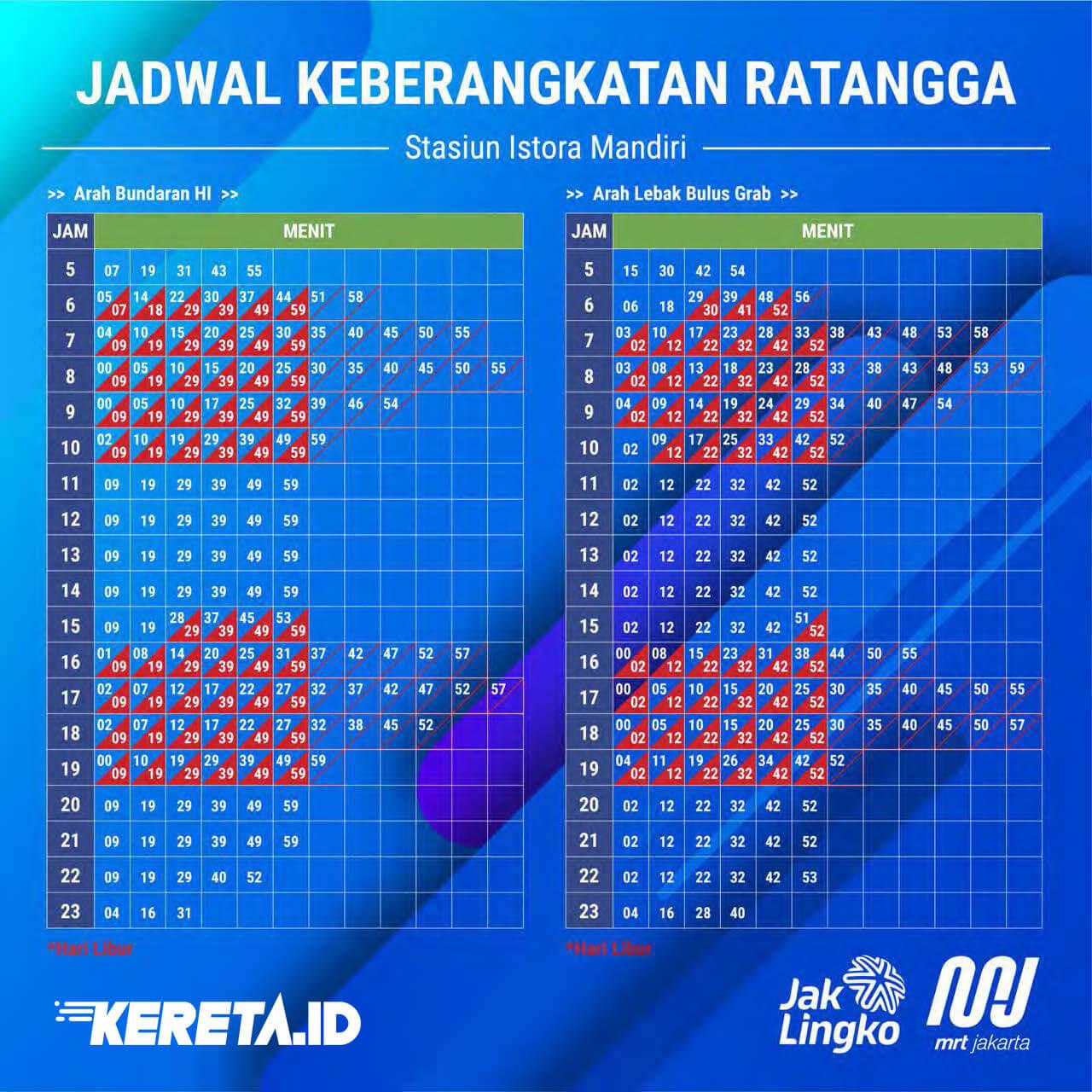 Jadwal-Keberangkatan-MRT-stasiun-istora-mandiri