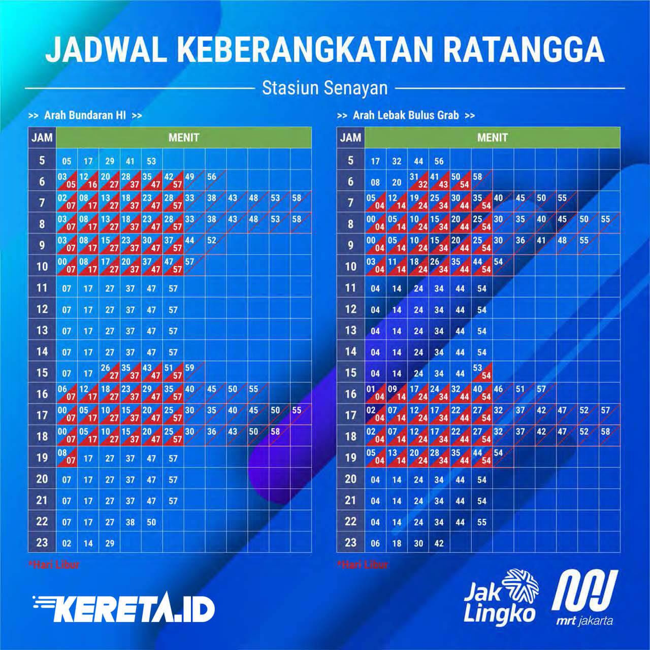 Jadwal-Keberangkatan-MRT-stasiun-senayan